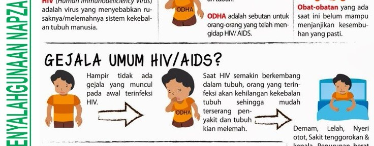 Poster HIV/AIDS